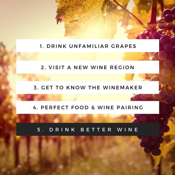 Wine Resolutions