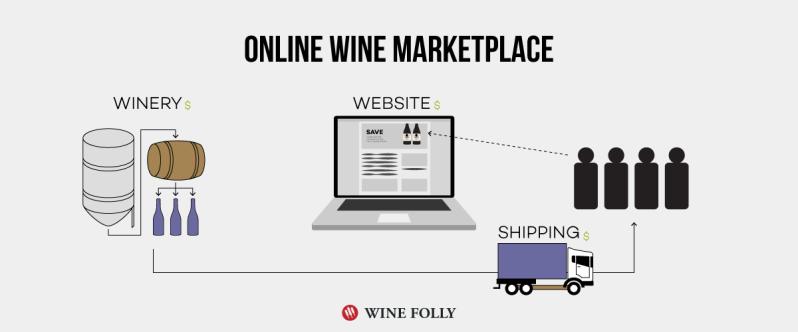 wine-marketplace